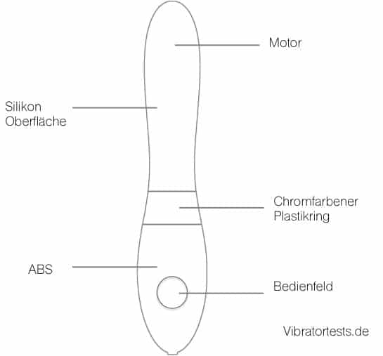 Lelo Liv - Aufbau und Funktionen